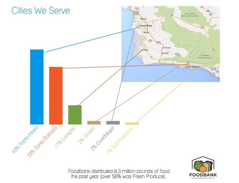 Cities Served according to Hunger in America 2014 Data