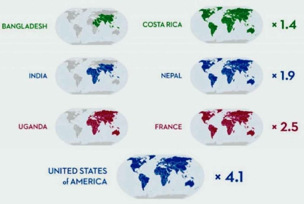 Global Impact Infographic